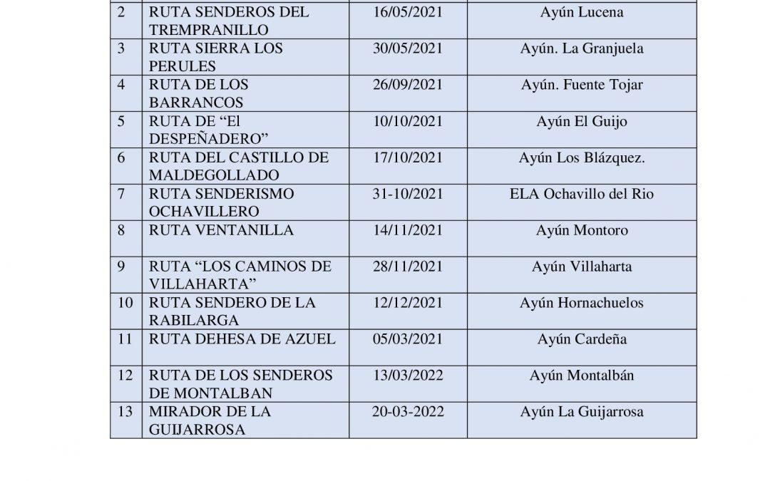 VILLAHARTA SELECCIONADA EN EL CIRCUITO PROVINCIAL DE SENDERISMO