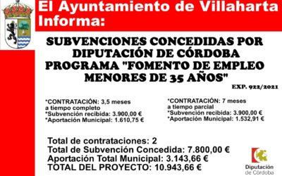 SUBVENCIONES RECIBIDAS. FOMENTO EMPLEO MENORES DE 35 AÑOS
